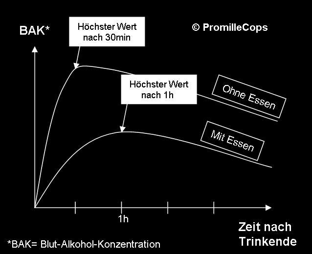 Die sozialen Beratungsdienste vom Alkoholismus